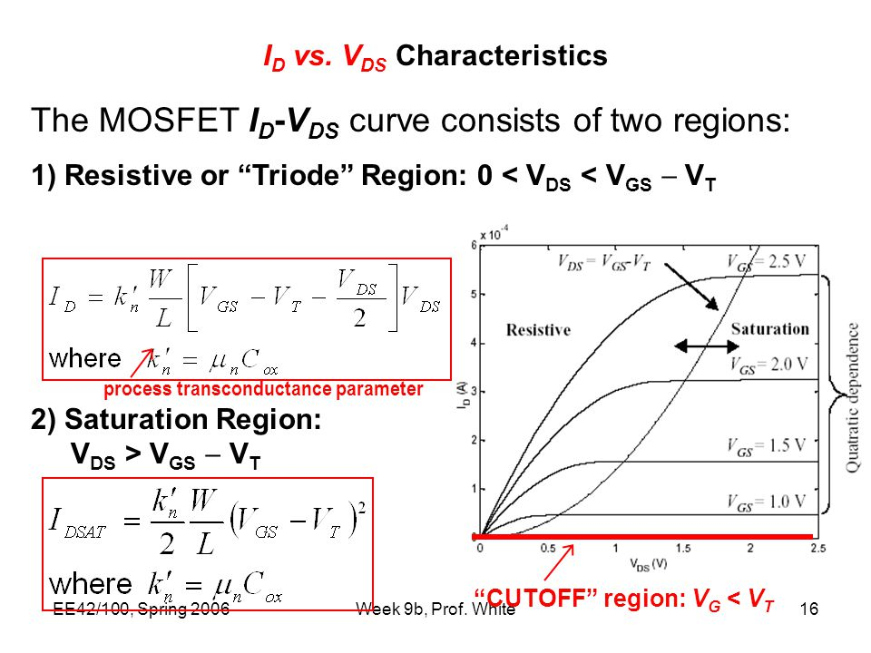 Process transconductance parameter mosfet driver