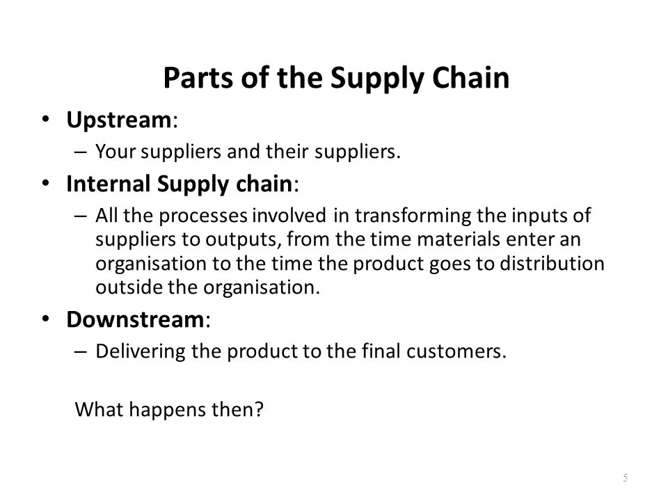 Parts of the Supply Chain
