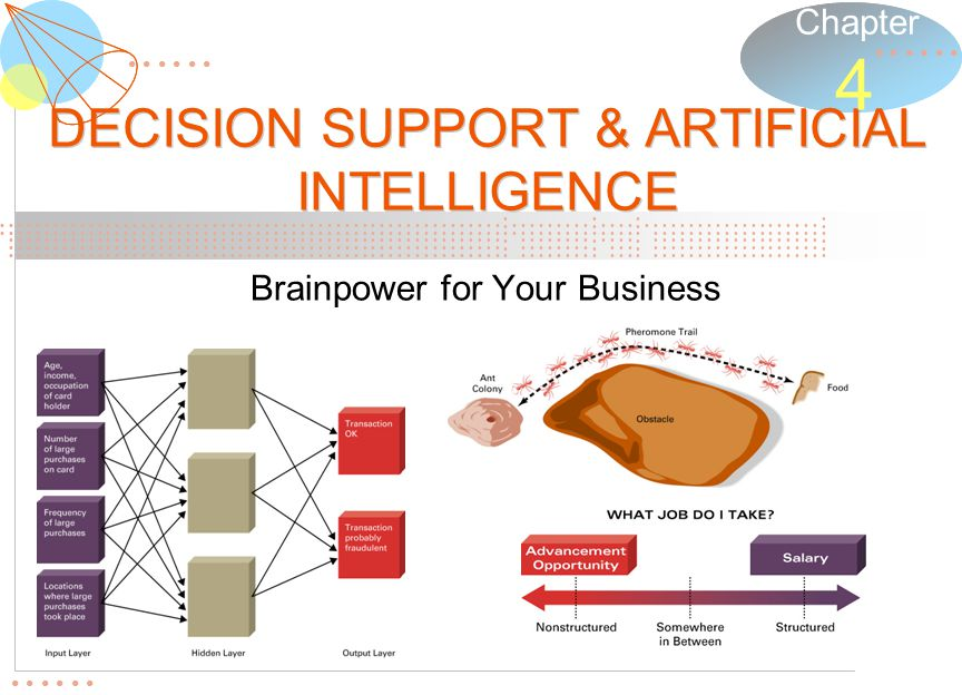 DECISION SUPPORT & ARTIFICIAL INTELLIGENCE