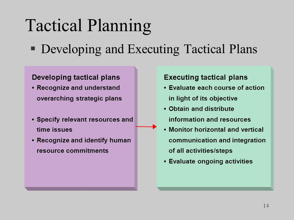 elements of planning and decision making ppt video online download