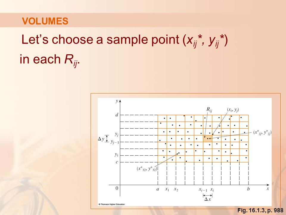 Let's choose a sample point (xij*, yij*) in each Rij.