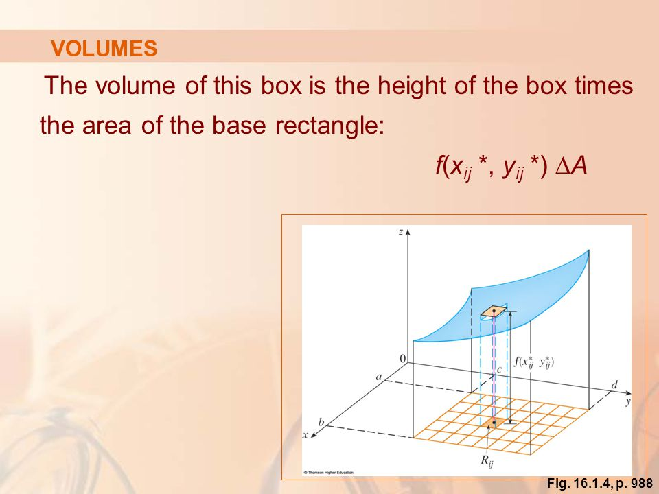 VOLUMES The volume of this box is the height of the box times the area of the base rectangle: f(xij *, yij *) ∆A.