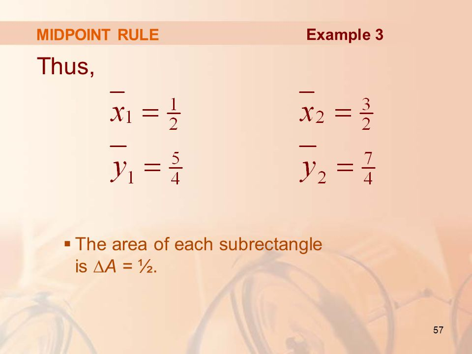 MIDPOINT RULE Example 3 Thus, The area of each subrectangle is ∆A = ½.