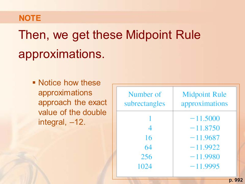 Then, we get these Midpoint Rule approximations.