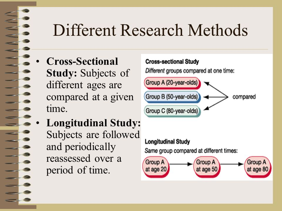 different research methods that unions and Steen (1994), fisk (2000), and the report from the national highway research although these methods can be used on different types unions are by virtue of.