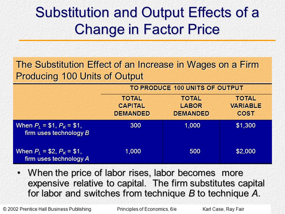 Substitution and Output Effects of a Change in Factor Price