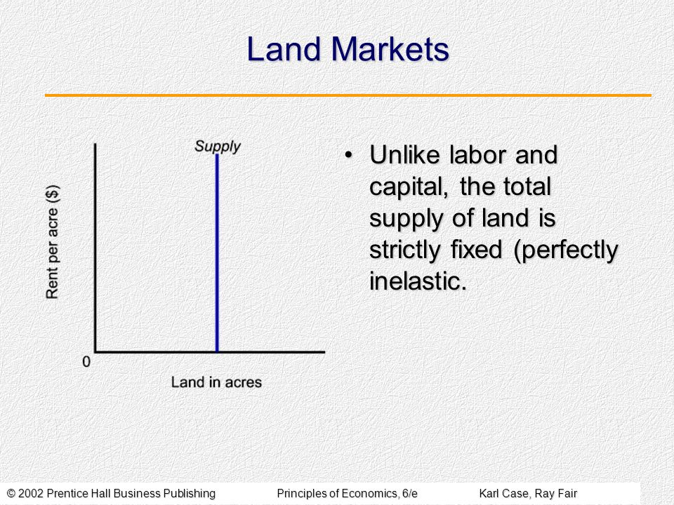 Land Markets Unlike labor and capital, the total supply of land is strictly fixed (perfectly inelastic.