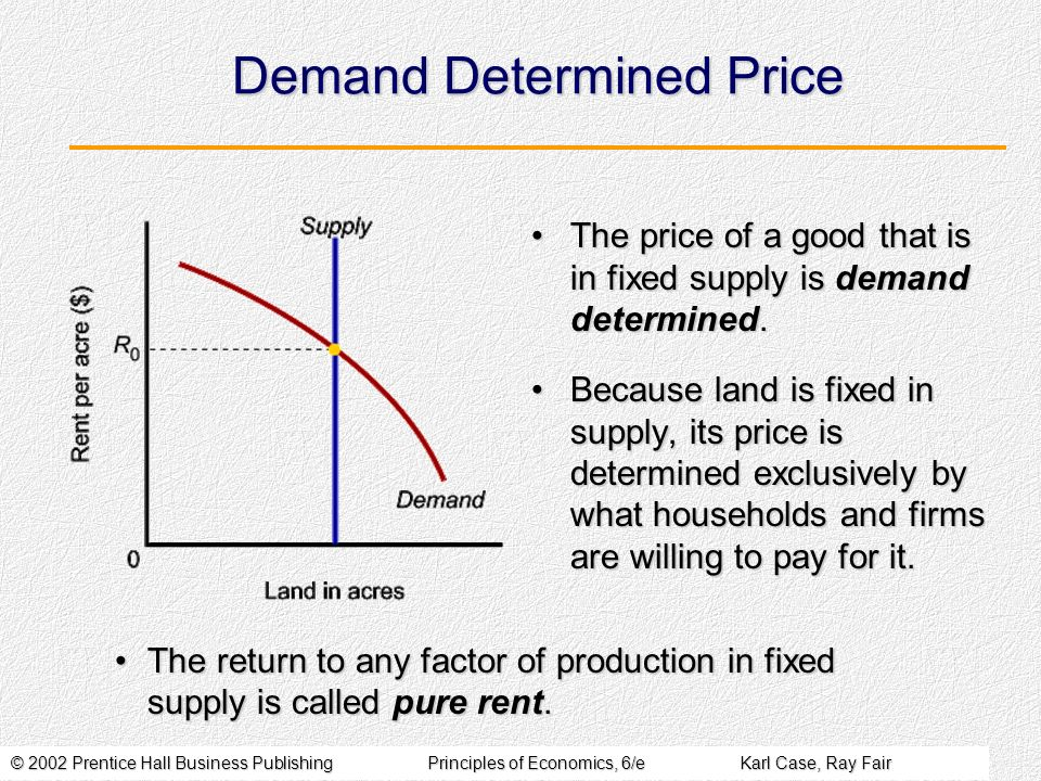 Demand Determined Price