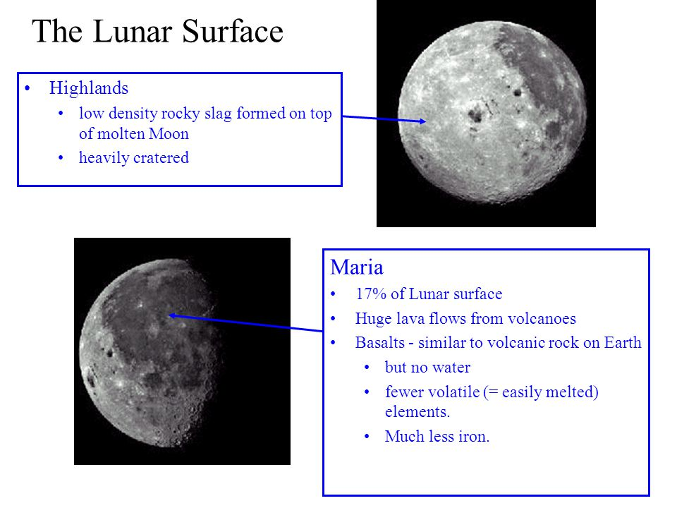 The Lunar Surface Maria Highlands low density rocky slag formed on top