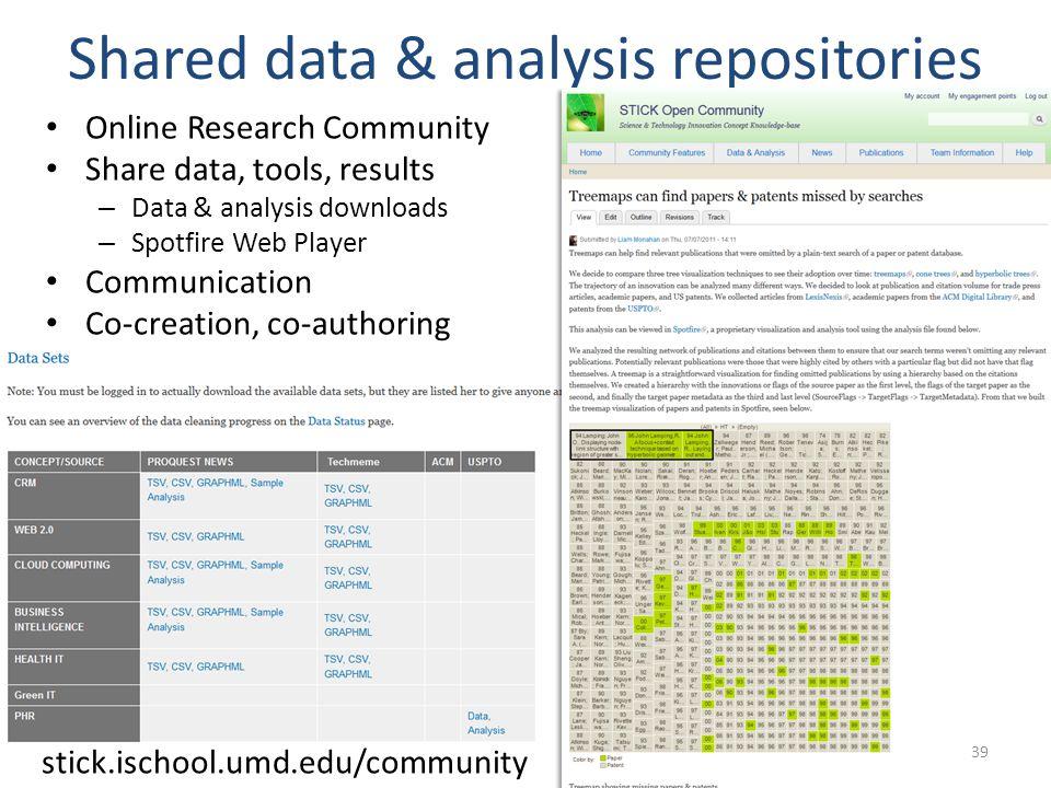 Online data analysis