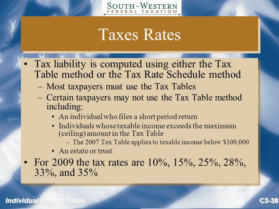 trust tax return instructions 2009