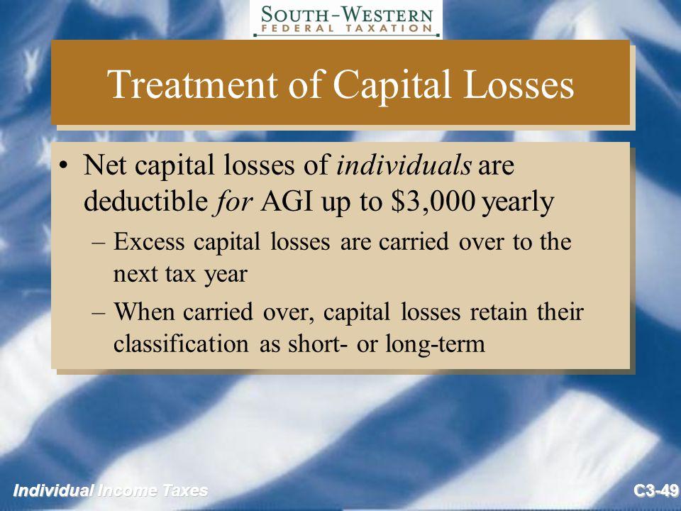 Forex loss tax treatment india