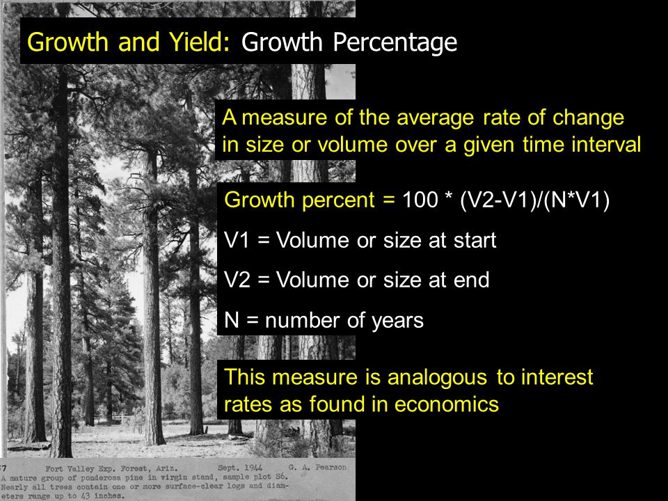 Growth and Yield: Growth Percentage