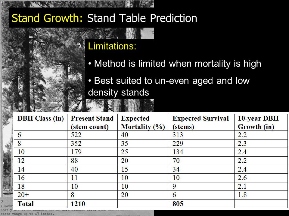 Stand Growth: Stand Table Prediction