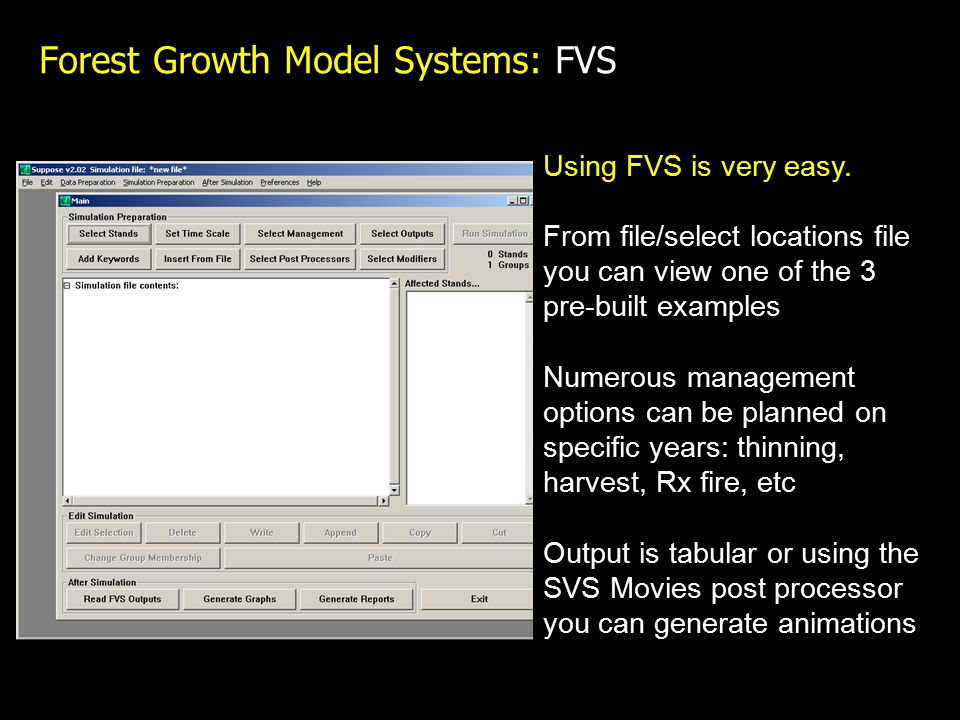Forest Growth Model Systems: FVS