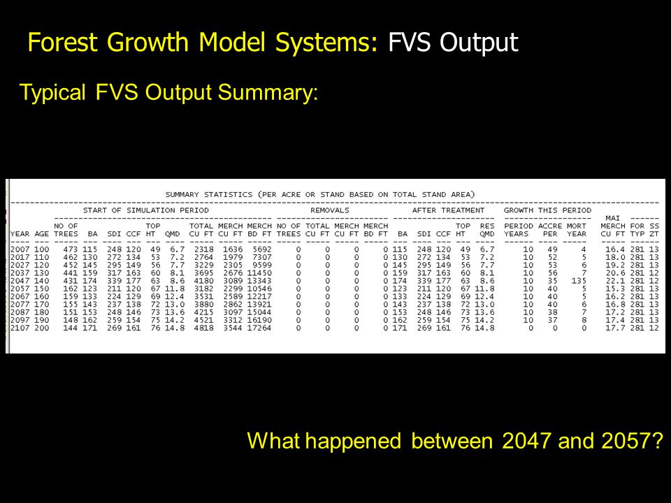 Forest Growth Model Systems: FVS Output
