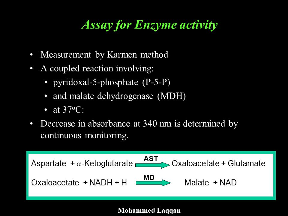 Assay for Enzyme activity
