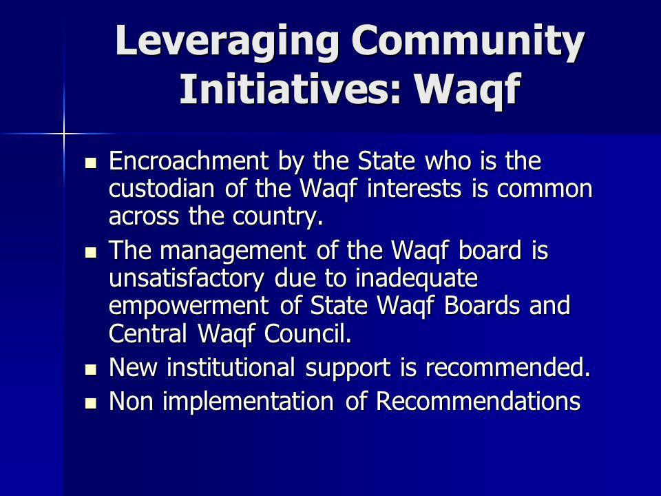 Leveraging Community Initiatives: Waqf