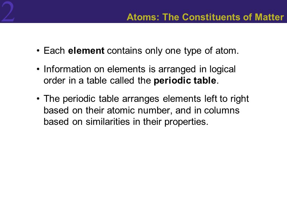 Atoms: The Constituents of Matter