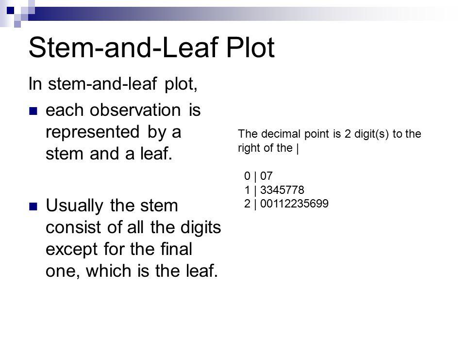 stem and leaf plot pdf