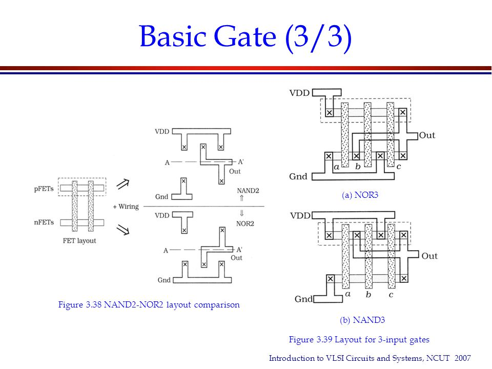 Chapter 03 Physical Structure of CMOS Integrated Circuits ppt
