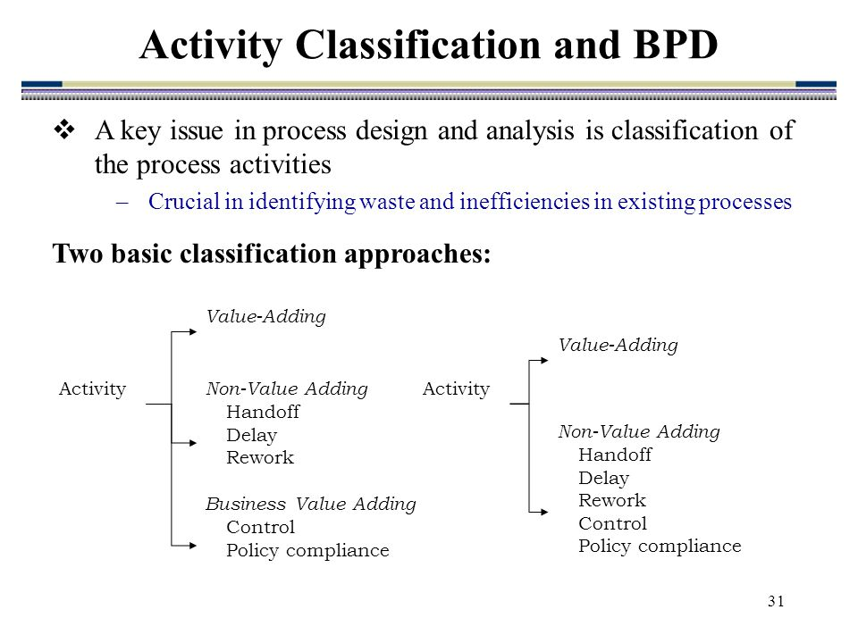 classification of business activities pdf