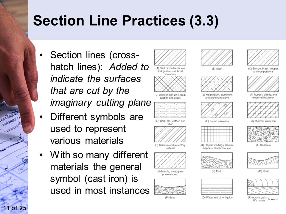 Lines Are Used In Art To Indicate : Ce en engineering drawing with cad application ppt