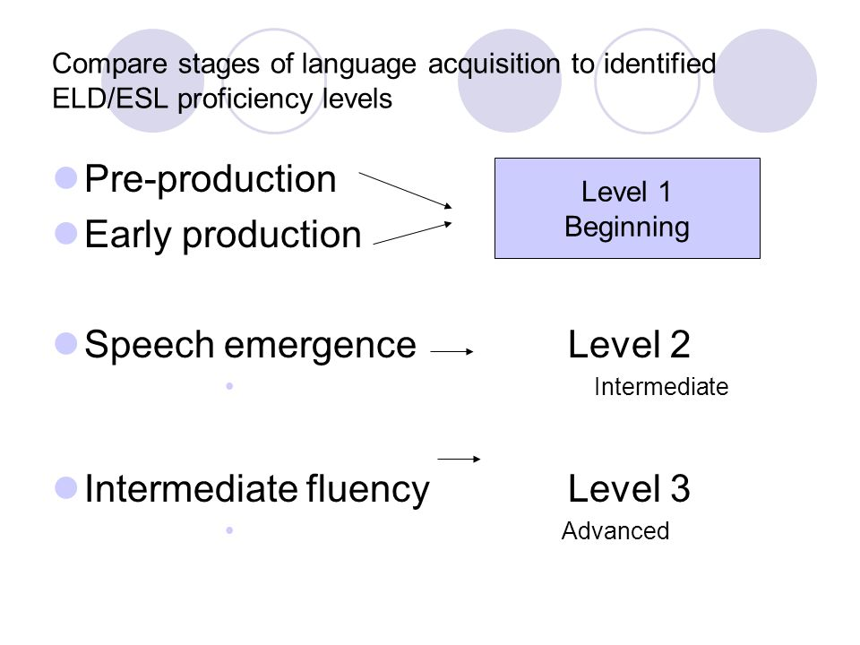 english language production But, in fact, it appears that native speakers can do as much with their language as can we in, for example, english again the so-called technical languages of law.