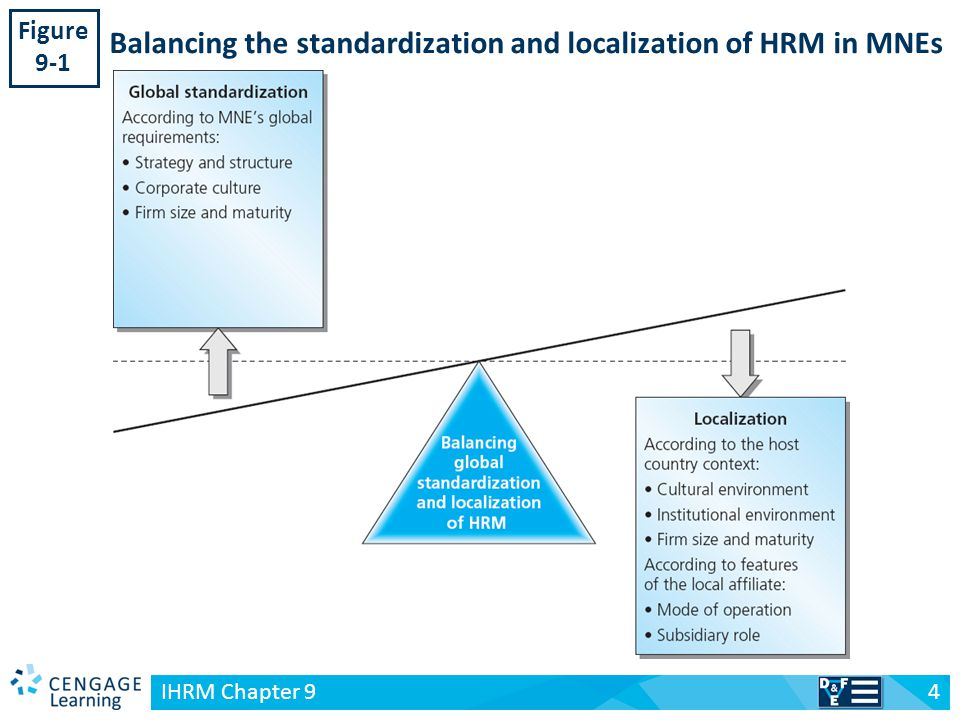 variables that moderates differences between domestic hrm and international hrm Multi-level issues in international hrm: mean differences, explained variance, and moderated relationships abstract [excerpt] while neither denying that differences in hr systems exist, nor that some of the variety of practices.