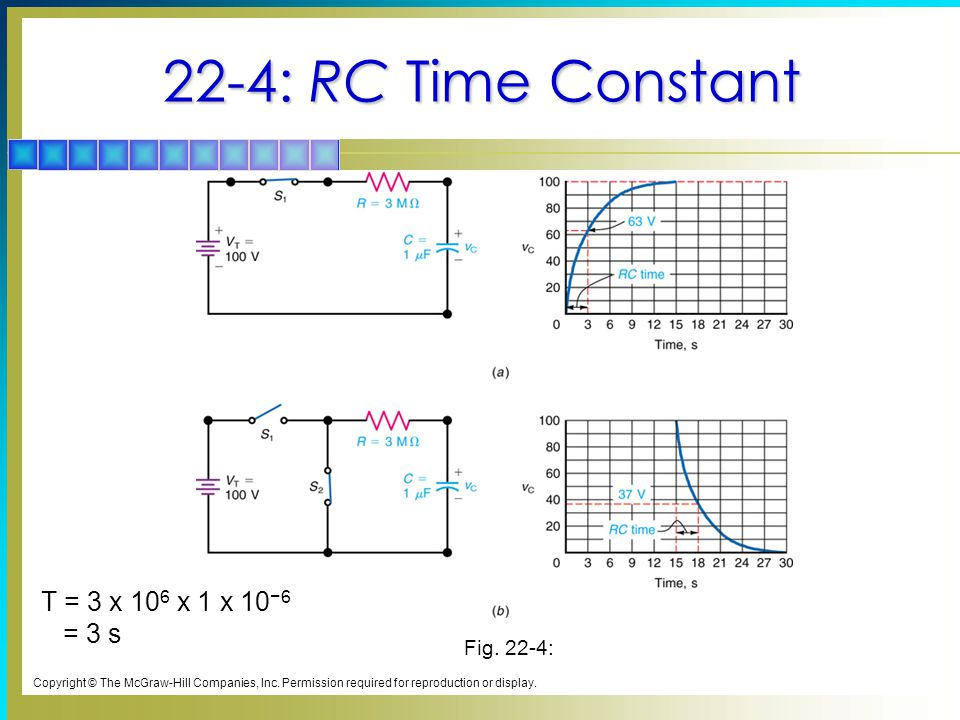 22-4: RC Time Constant T = 3 x 106 x 1 x 10−6 = 3 s Fig. 22-4: