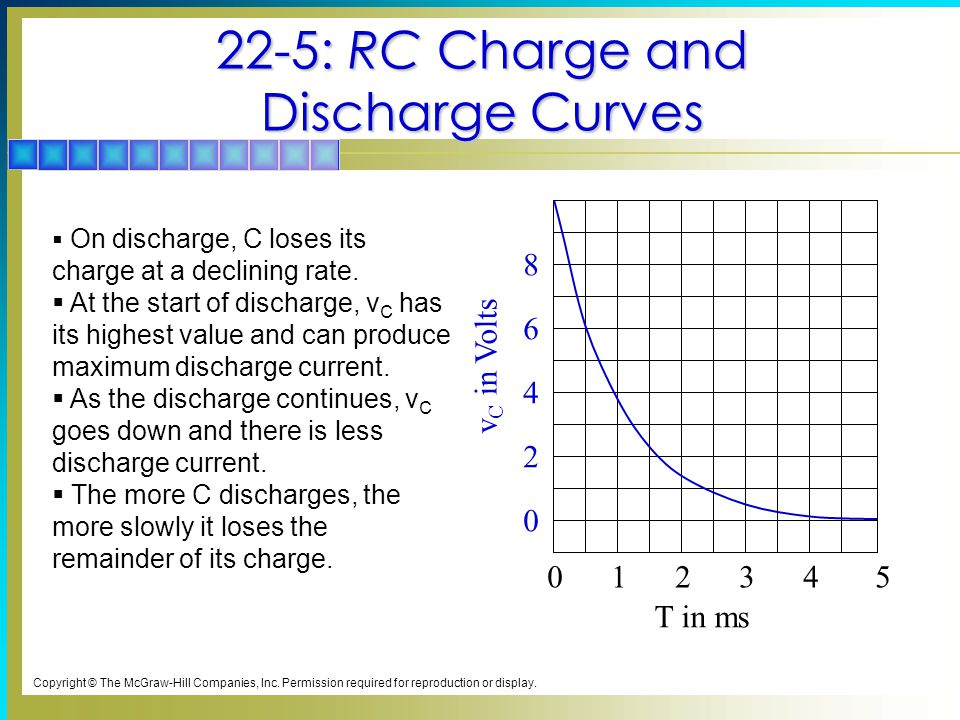 22-5: RC Charge and Discharge Curves