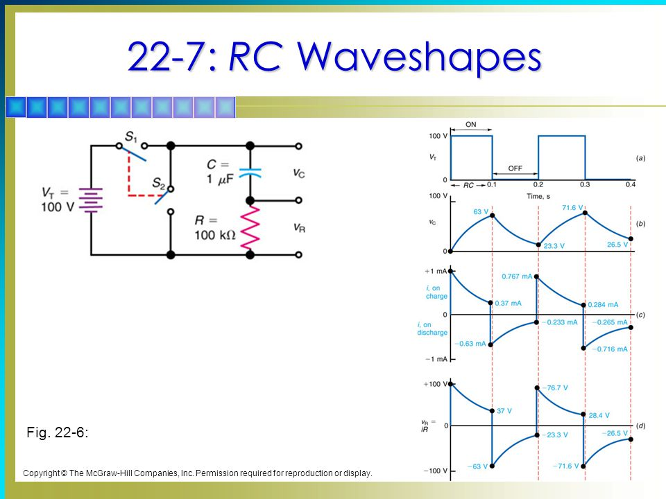22-7: RC Waveshapes Fig. 22-6: Copyright © The McGraw-Hill Companies, Inc.