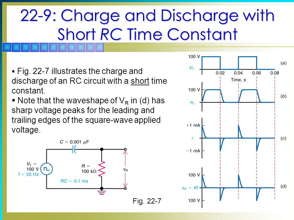22-9: Charge and Discharge with Short RC Time Constant