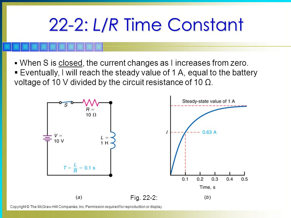 22-2: L/R Time Constant When S is closed, the current changes as I increases from zero.