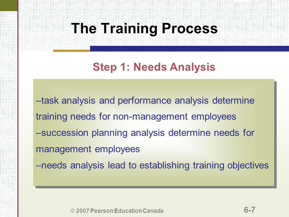 the steps involved in the task analysis process The first step in conducting a successful task analysis is identifying the skills and steps involved in every single process related to employees performance in this article, i will discuss the 6 benefits of conducting an in depth task analysis before designing your online training program.
