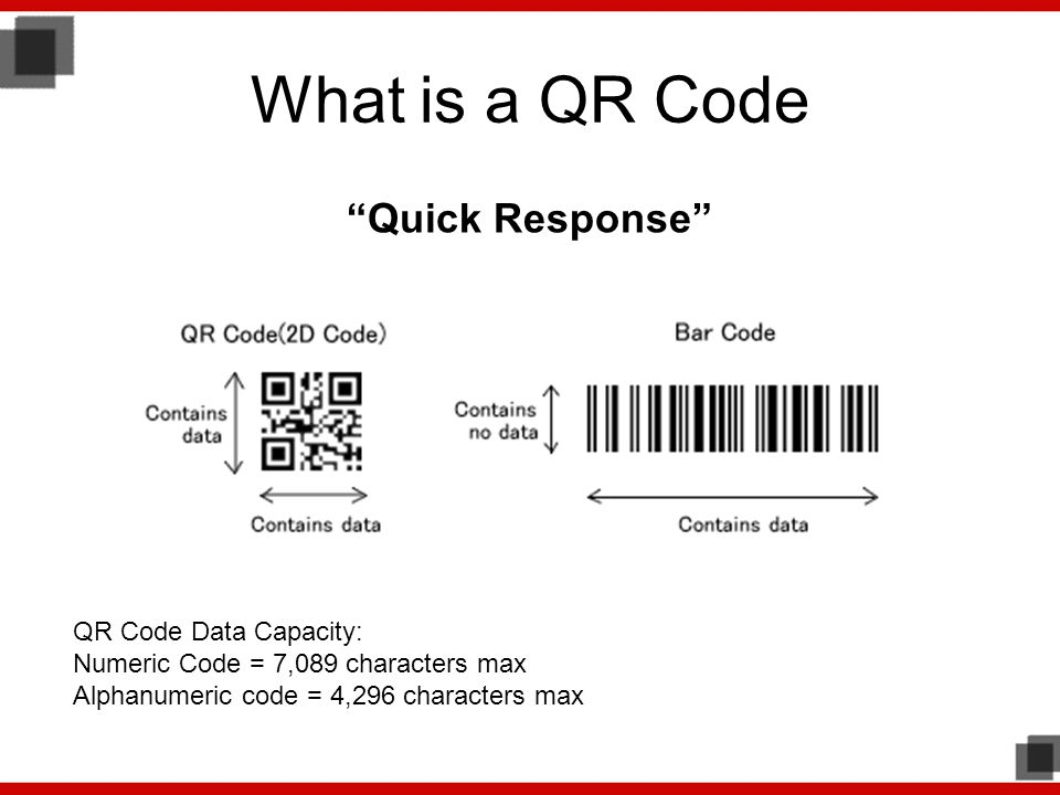What is a QR Code Quick Response QR Code Data Capacity: