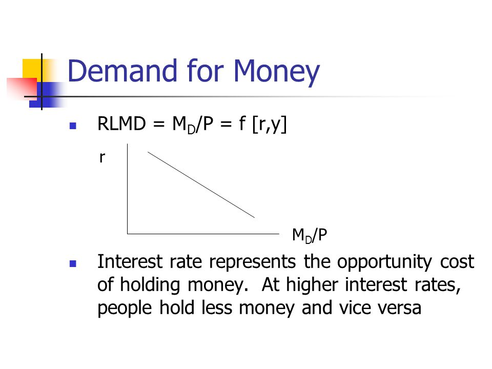 Demand for Money RLMD = MD/P = f [r,y]