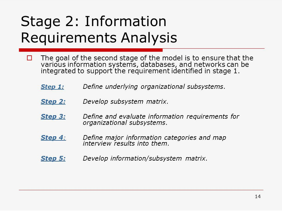 information requirements analysis A focused, detailed business requirements analysis is critical to the success of any project learn a step-by-step process for conducting one.