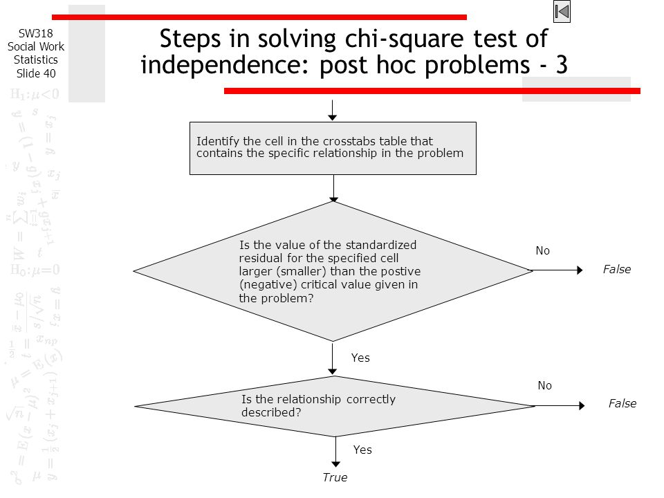 Steps in solving chi-square test of independence: post hoc problems - 3