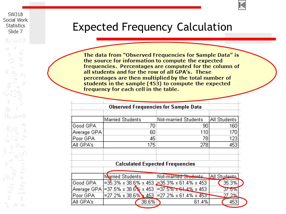 Expected Frequency Calculation