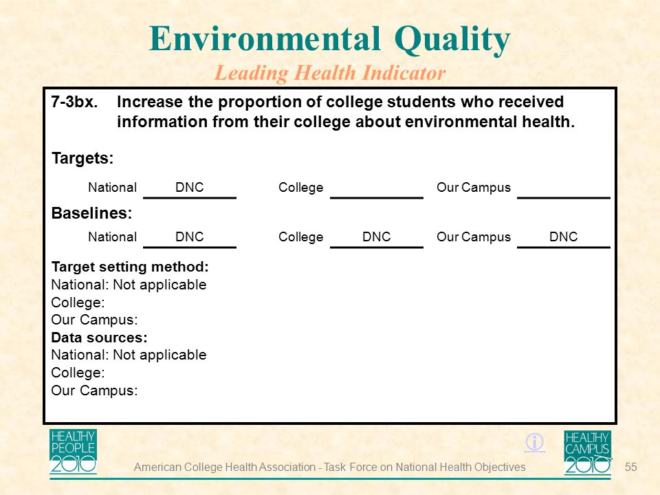 Environmental Quality Leading Health Indicator