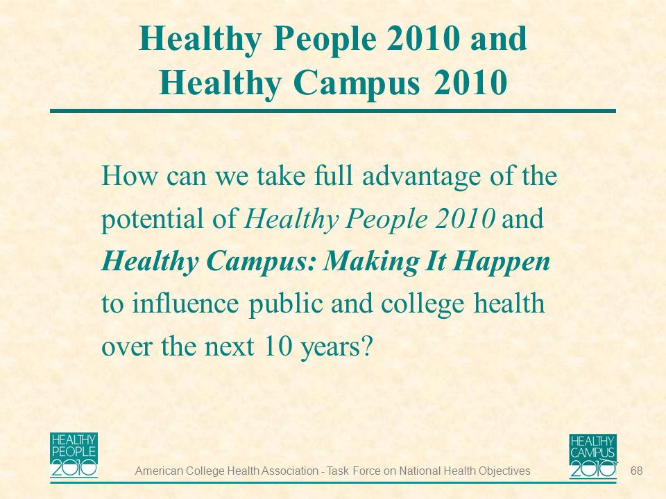 Healthy People 2010 and Healthy Campus 2010