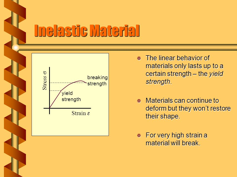strength of materials pdf download