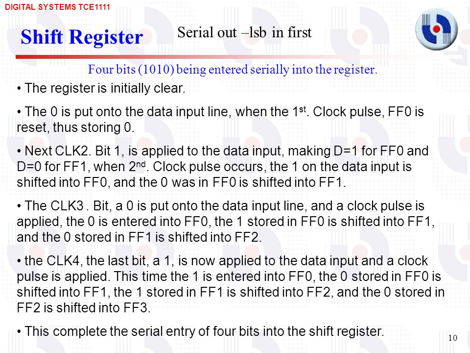 Four bits (1010) being entered serially into the register.