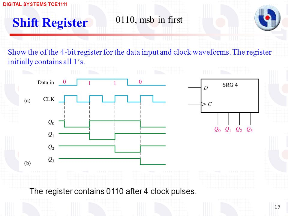 Shift Register 0110, msb in first