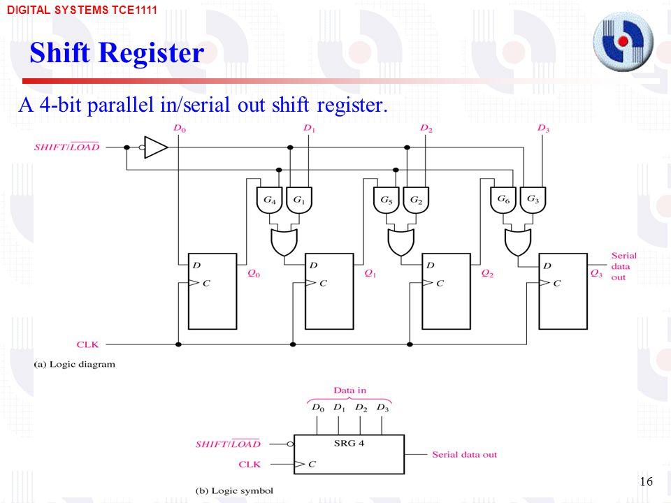 serial out shift register..jpg