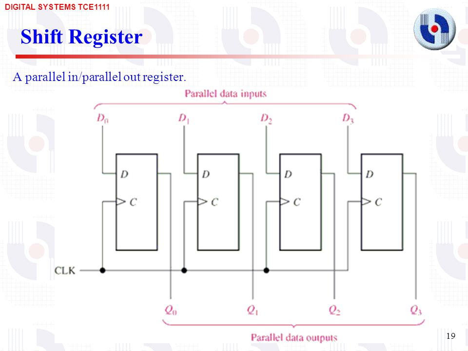 A parallel in/parallel out register.