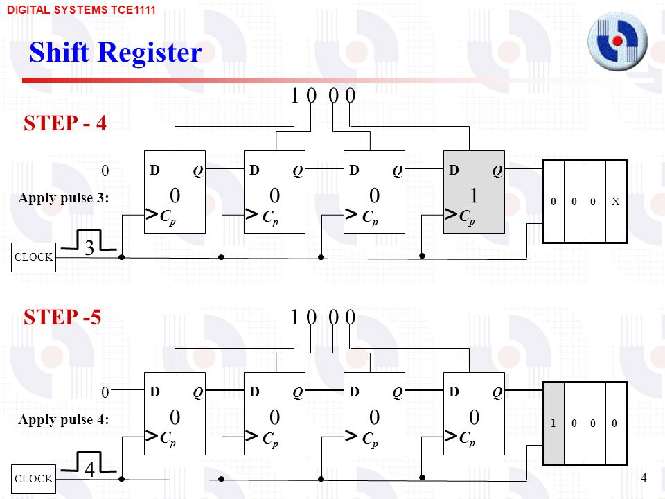 Shift Register STEP STEP -5 Q Q Cp Cp D