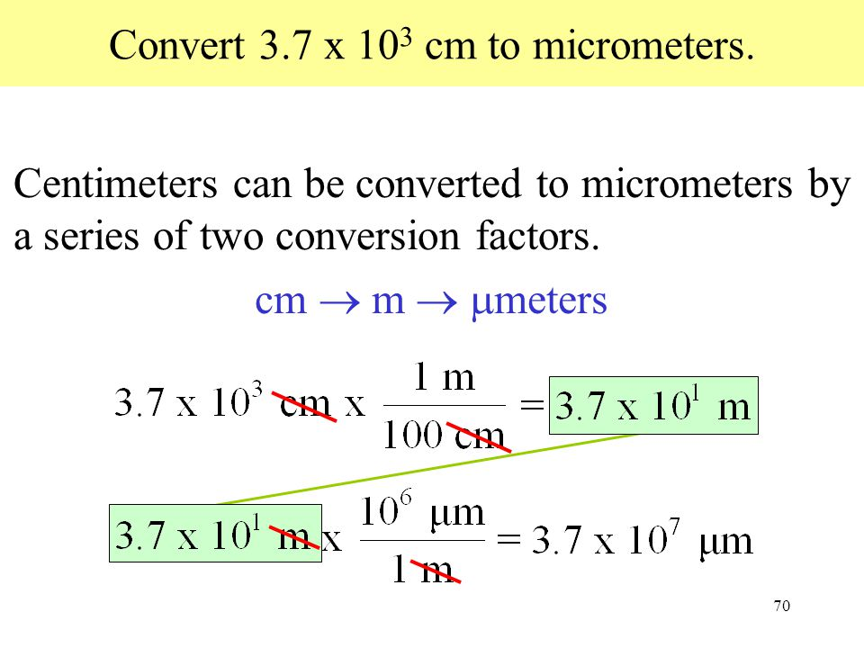 How To Convert Cm To Micrometers