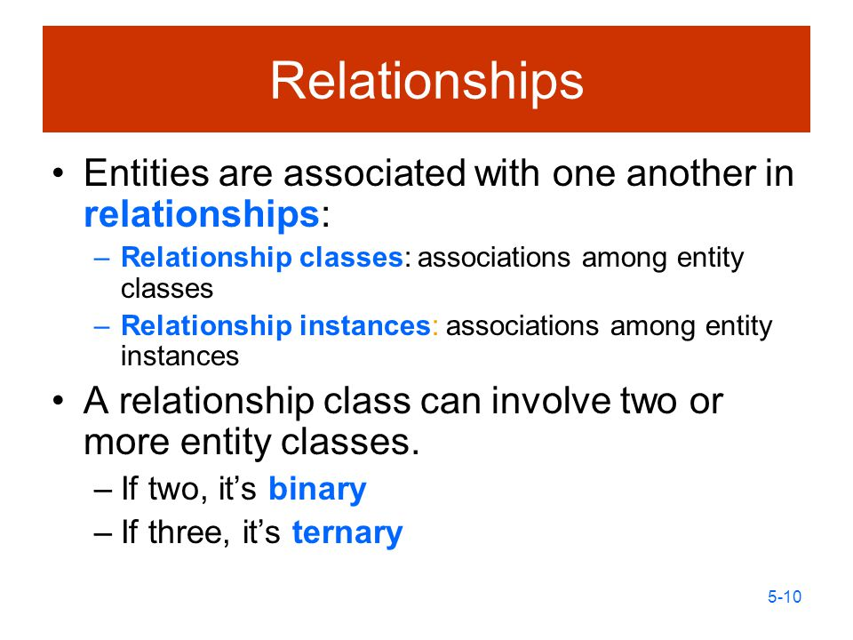 binary and entity relationship